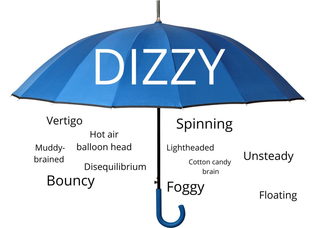 Dizziness umbrella ; other words for dizziness & dizzy